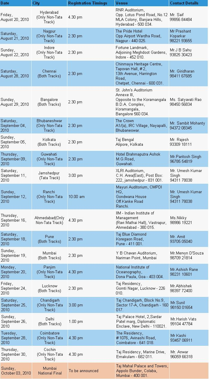 Tata-Crucible-2010-Corporate-Schedule